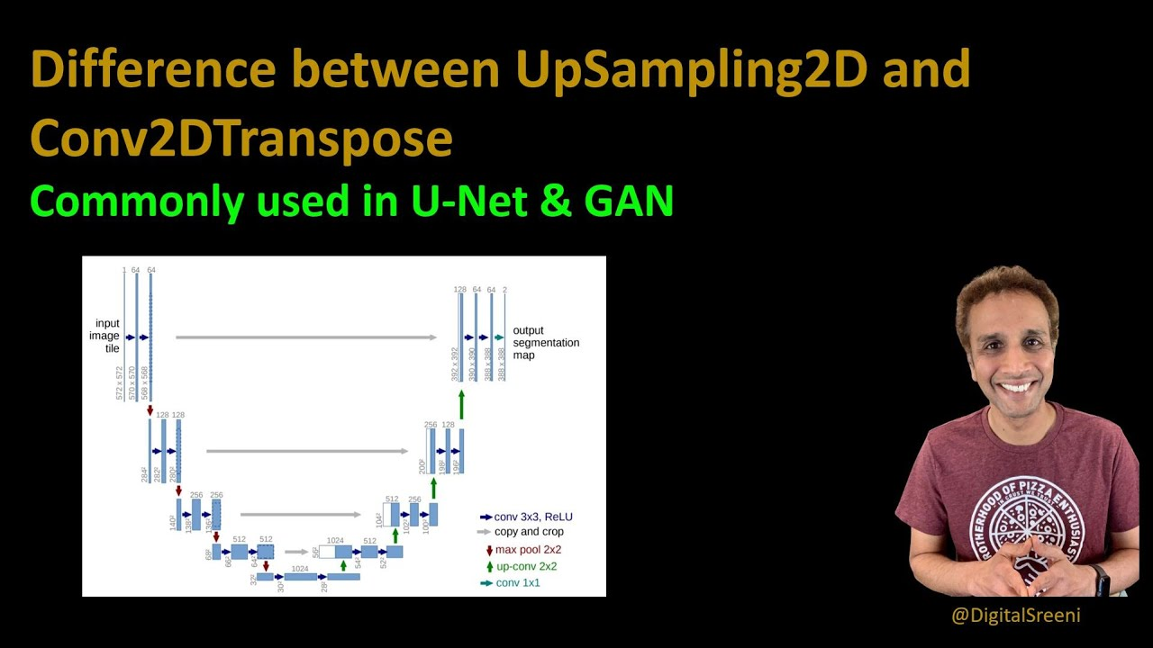 Difference between UpSampling2D and Conv2DTranspose used in U-Net and GAN