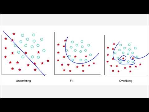 The Trouble with Bias - NIPS 2017 Keynote - Kate Crawford #NIPS2017