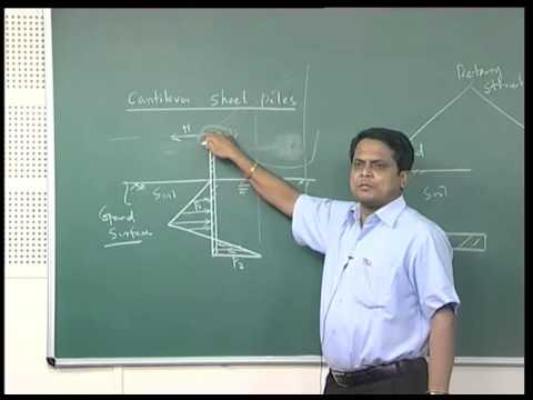 Mod-01 Lec-01 Application of Soil Mechanics