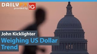 Weighing US Dollar Trend, S&P 500 Breakout, Gold Reversal Next Week (Trading Video)
