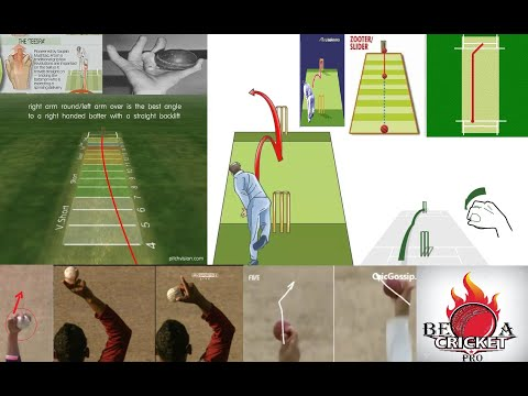 All types of spin bowl in cricket. What are they and how to bowl them.1 Million views.