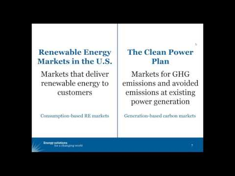 Clean Power Plan: Interactions and Implications for Renewable Energy Markets (Webinar)