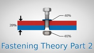 Friction Factors - Fastening Theory Part 2