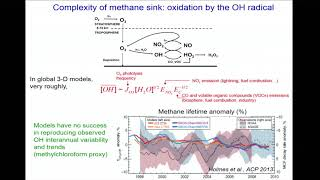 Methane In The Climate System: Monitoring Emissions From Satellites