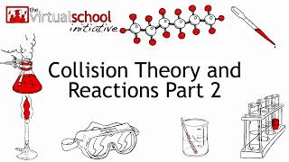 Collision Theory & Reactions Part 2 | Reactions | Chemistry | FuseSchool | Infozilla