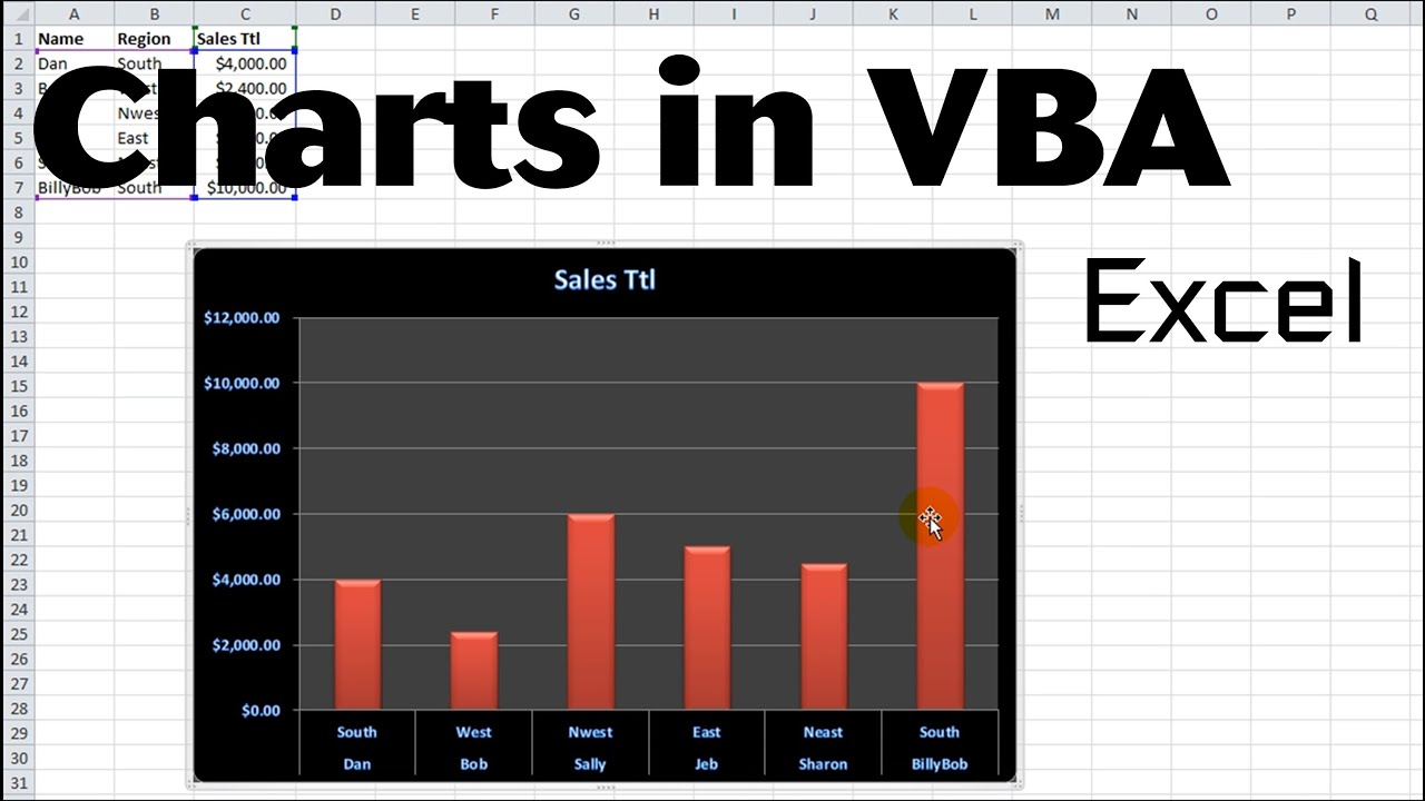 also excel vba tips  tricks control charts with youtube rh