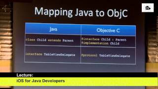 """iOS for Java Developers"" by Daniel Schneller - Coding Serbia Conference"