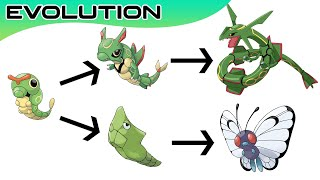 Top 20 Pokémon Evolutions You Didn't Know | Max S