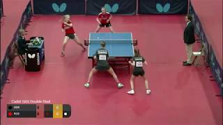 Заварыкина и Воронина vs N. Pranjkovic/J. Stortz (GER) | Spanish J&C Open 2019