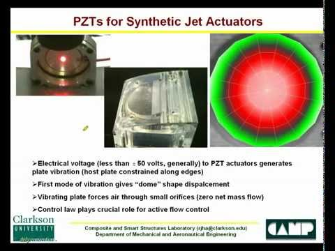 Adaptive Control of Smart Structures by Dr. Ratneshwar Jha