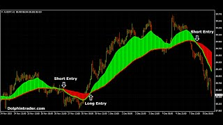 The 10 Best Forex Strategies