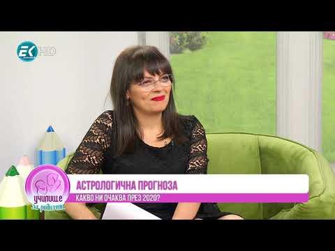 Емилия Богданова - астрологичната 2020