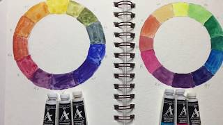Gambar cover BRY vs CMYK colors | Watercolor color mixing