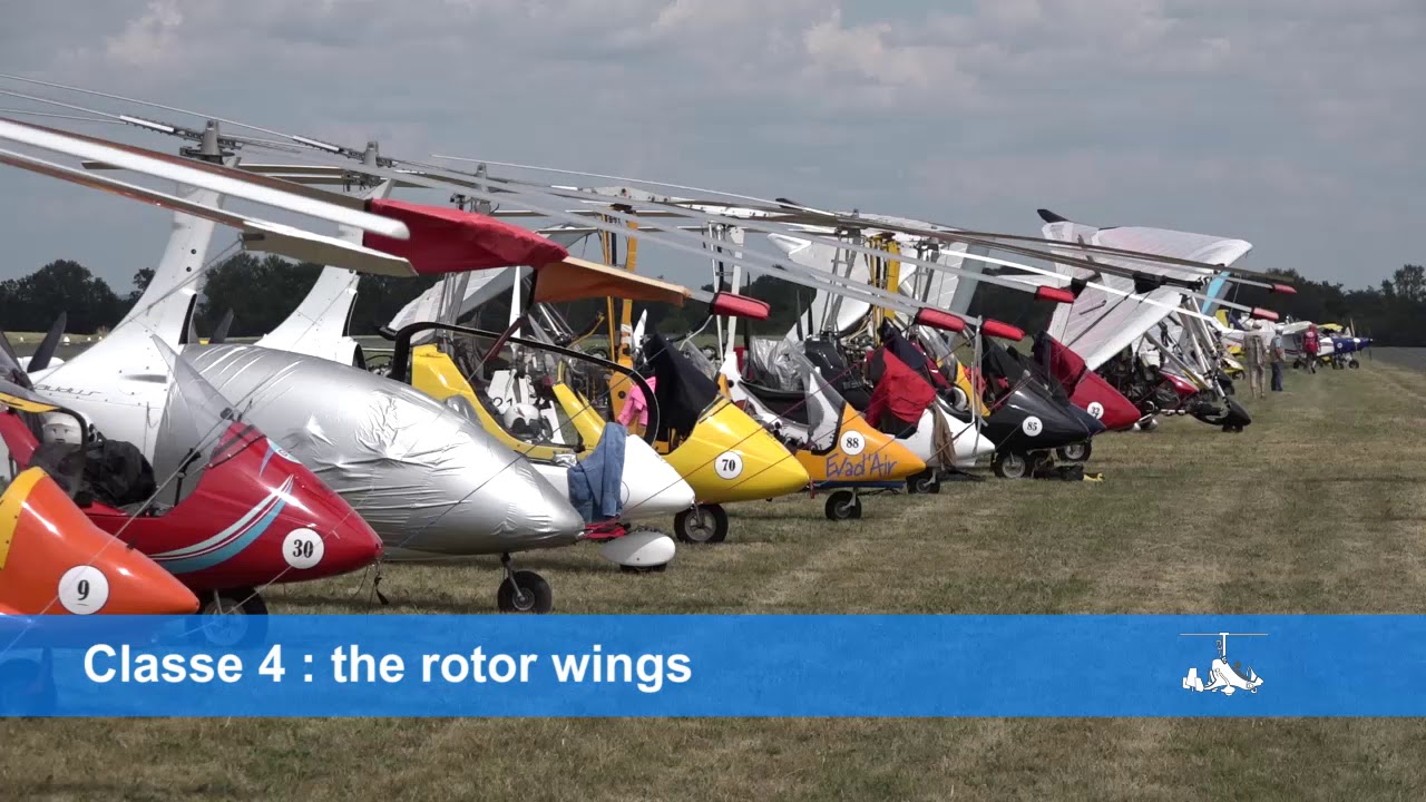 The 6 classes of Microlight Aircraft