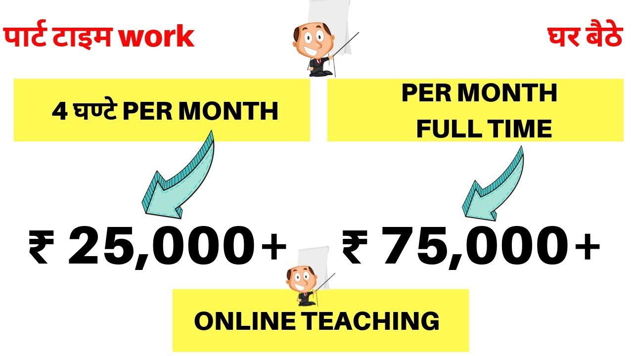 Part-time jobs 2019 | make money online by online teaching | online work  from home, online business,