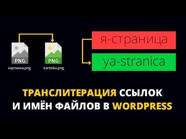 Транслитерация WordPress плагином Cyr to lat reloaded. Адреса Вордпресс из кириллицы в латиницу.