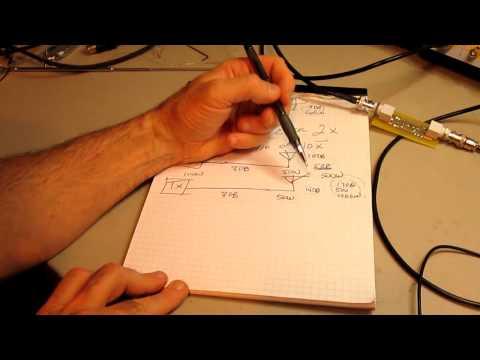 Power and Decibels ( DB ) - Quick Guide