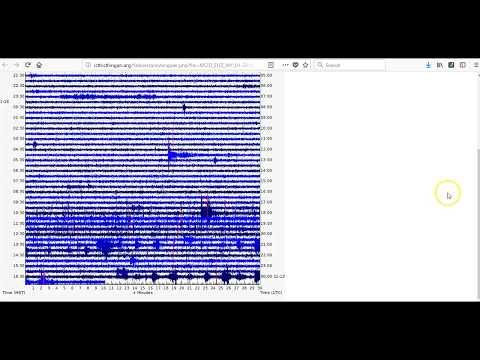Yellowstone 1/18/18 Soda Springs, ID Magma Intrusion? I hope not!