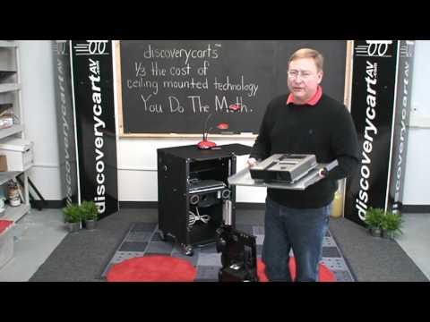 Application Of Midsized Classroom AV Cart