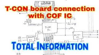 T-CON board connection with COF IC full information