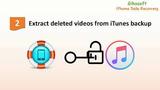 How to Recover Deleted Video from iPhone X/8/7/6s
