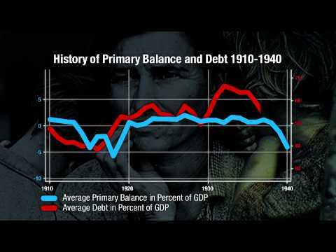 A Modern History of Fiscal Prudence and Profligacy
