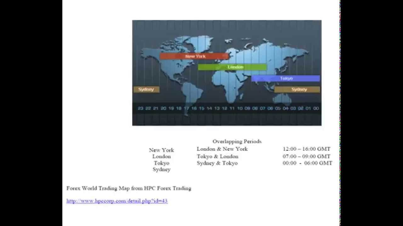 Forex Trend Analysis: Finding Your Trading Edge