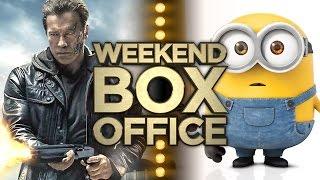 Weekend Box Office - July 10-12, 2015 - Studio Earnings Report HD