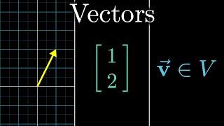 Vectors, wat zijn ze? | Essentie van lineaire algebra, hoofdstuk 1