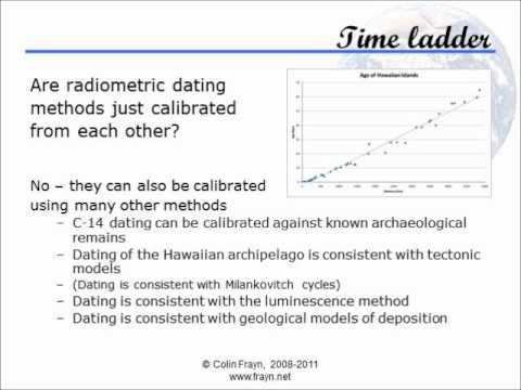 Radioactive dating methods consistent