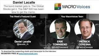 Daniel Lacalle: Bonds and Global Stocks get it. The S&P 500 has been slow to get the memo.