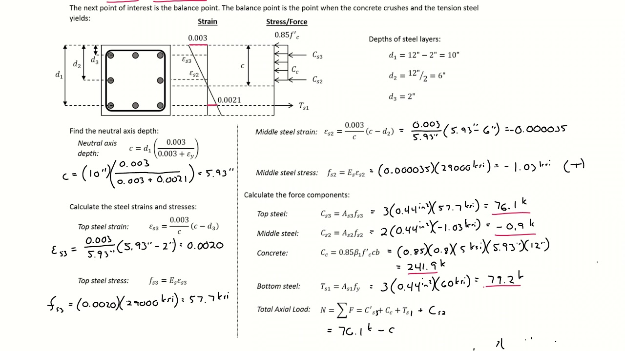 hight resolution of 8 example 2 m n interaction diagram for concrete column with three steel layers