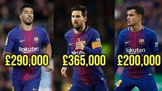 Barcelona's player Salaries 2018