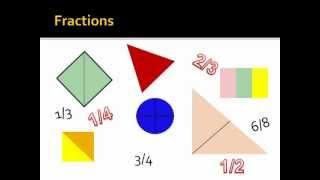 Fraction Illustration - Interactive Math Lesson