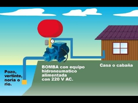 Como Conectar Una Bomba El Ctrica De Agua Para Tu Taller