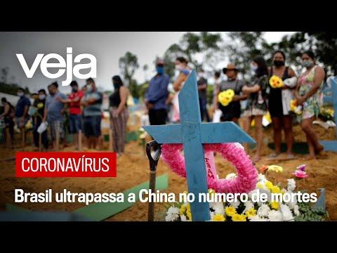 Brasil tem recorde de 474 mortes por coronavírus em 24 horas