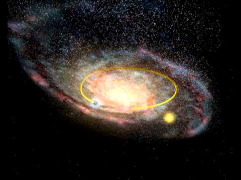 Black Hole Orbit In The Milky Way Sun In Yellow Youtube