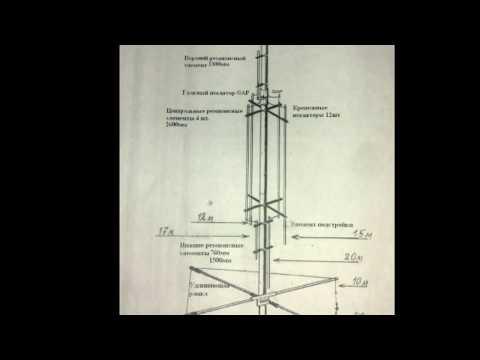 Gap an Antenna Wiring Diagram - Wiring Diagrams Gap An Antenna Wiring Diagram on