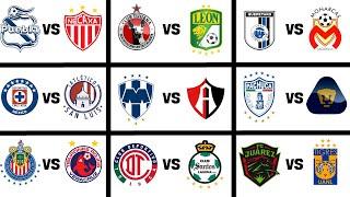Mis PREDICCIONES para la JORNADA 19 LIGA MX torneo APERTURA 2019