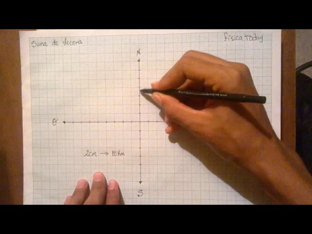 Suma de vectores. (método gráfico). Problema #1