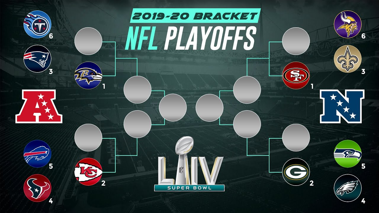 NFL Playoff Bracket 2020: TV Schedule and Predictions for Wild ...