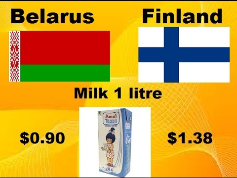 Belarus Vs. Finland - Comparison According To Cost Of Living