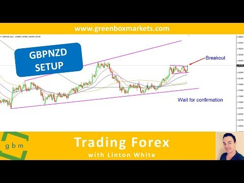 GBPNZD SETTING UP FOR THE BREAK AS EXPECTED - Follow up - Trading Patterns With Linton White