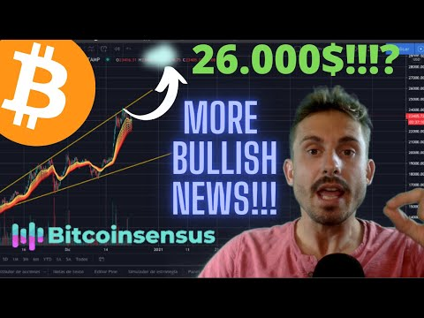 BITCOIN MOST IMPORTANT CHART AND NEWS!!!!!!!!!! (Don´t Short Bitcoin.. Look)