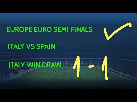 FOOTBALL PREDICTIONS TODAY 06/07/2021 SOCCER PREDICTIONS BETTING STRATEGY,#betting#FreePicks