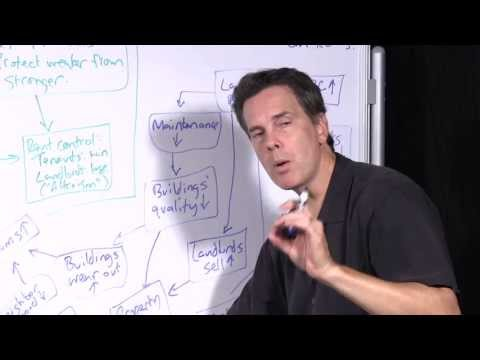 Rent Control 3: The Argument Against Rent Control