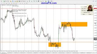 Weekly Forex Analysis for EURUSD, 02 - 07 December 2018, Entry Points