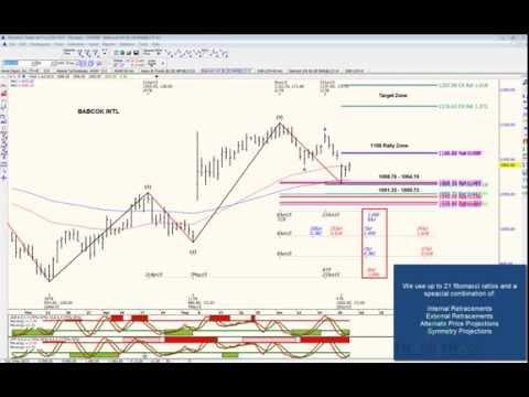 Fibonacci and Harmonic Pattern Trading - BABCOCK (LSE:BAB) Stock Review 2015
