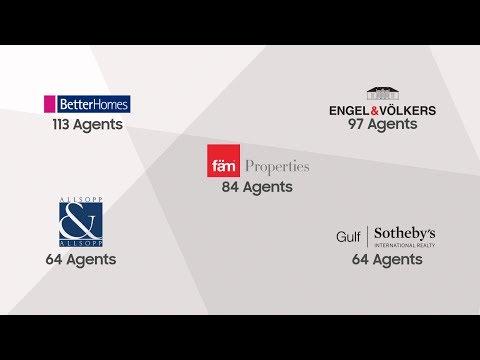 Dubai's Top 5 Real Estate Broker Agencies