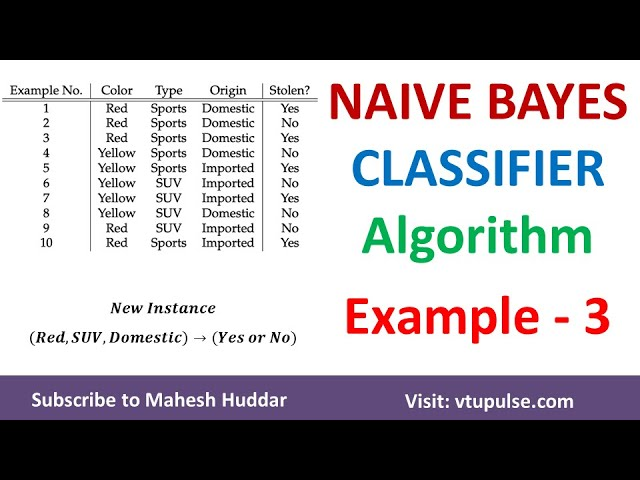 3.  Solved Example Naive Bayes Classifier to classify New Instance Car Example by Mahesh Huddar
